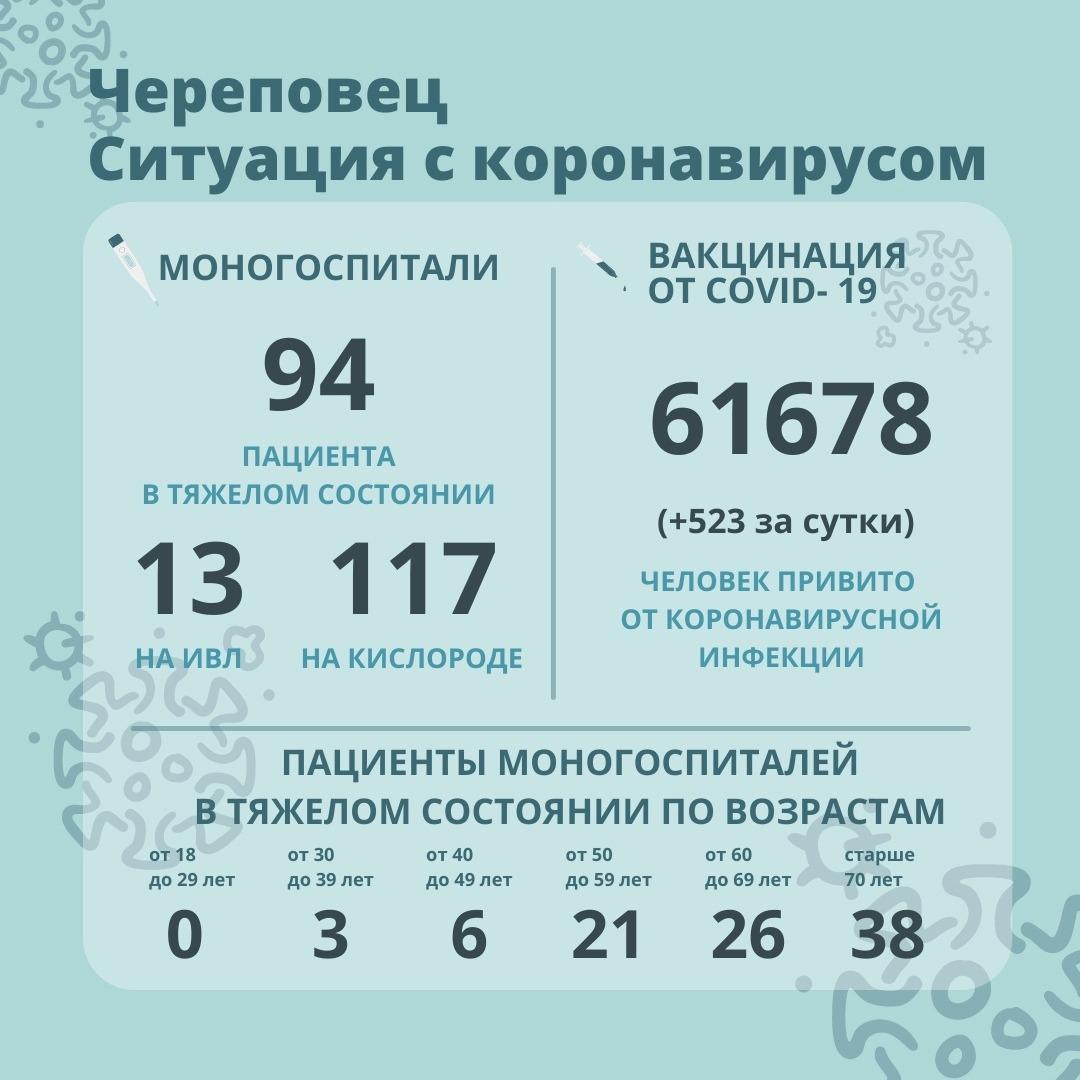 Ограниченная доза однокомпонентной вакцины сегодня поступила в Череповец