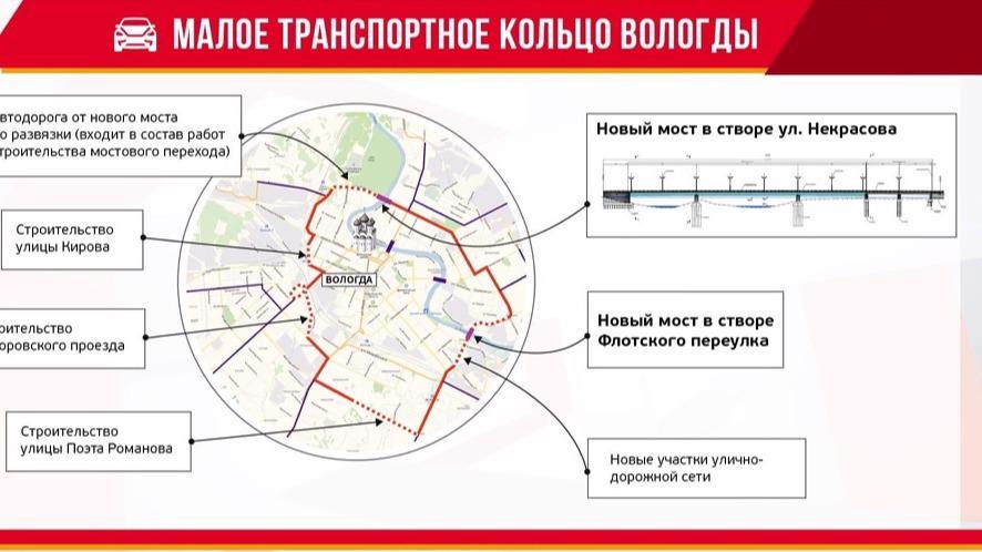12 км сетей будут построены и перенесены на 1-м этапе строительства улицы Поэта Романова в Вологде