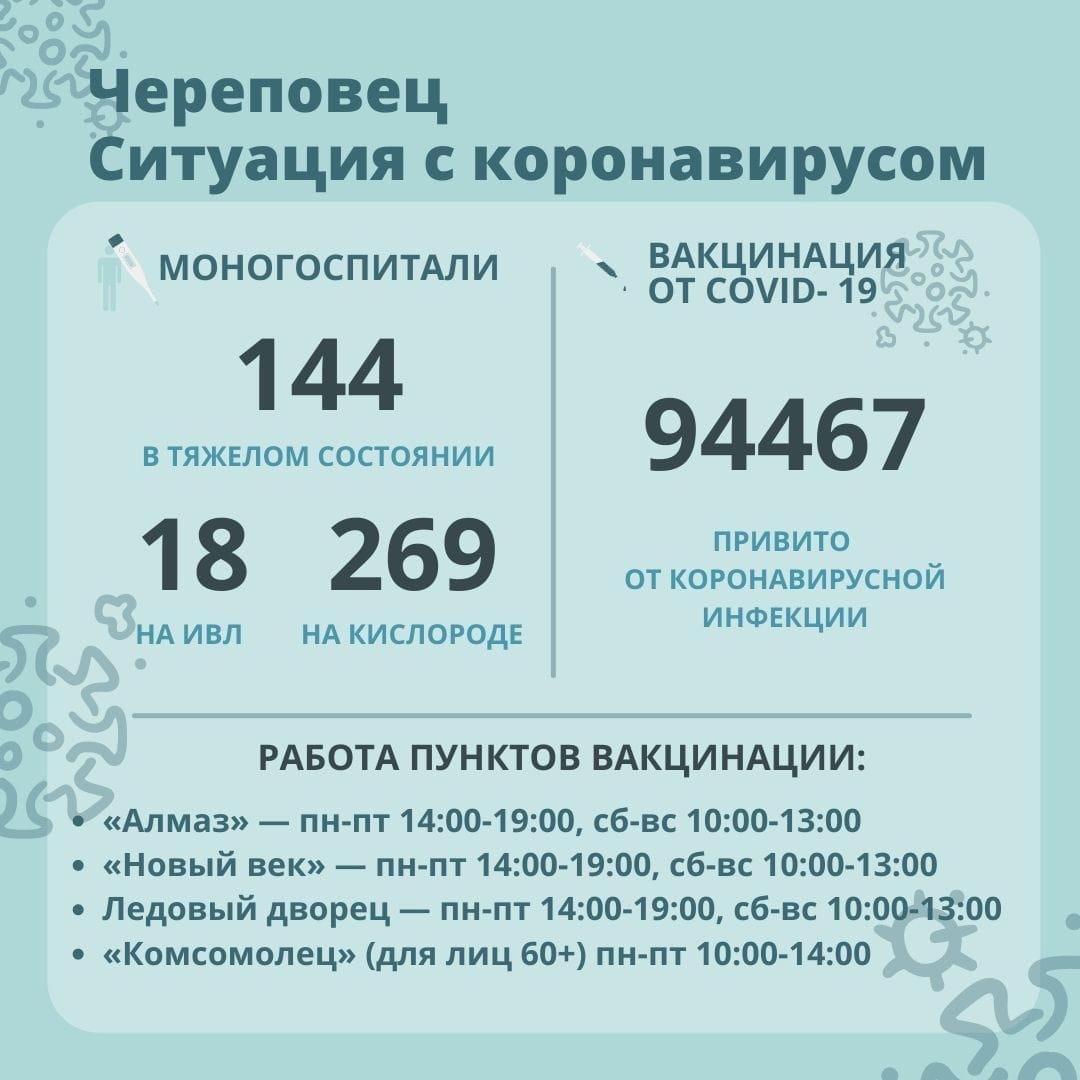 Госпитализированы 917 человек и число таких пациентов продолжает стремительно увеличиваться