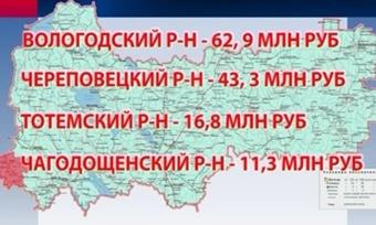 Смилионными долгами загаз вступила Вологодская область вотопительный сезон