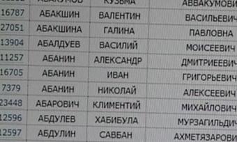 Имена репрессированных всоветское время вологжан появились воткрытом доступе